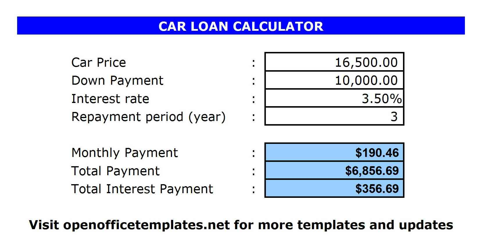 Car Payment Calculator: Open Office Templates