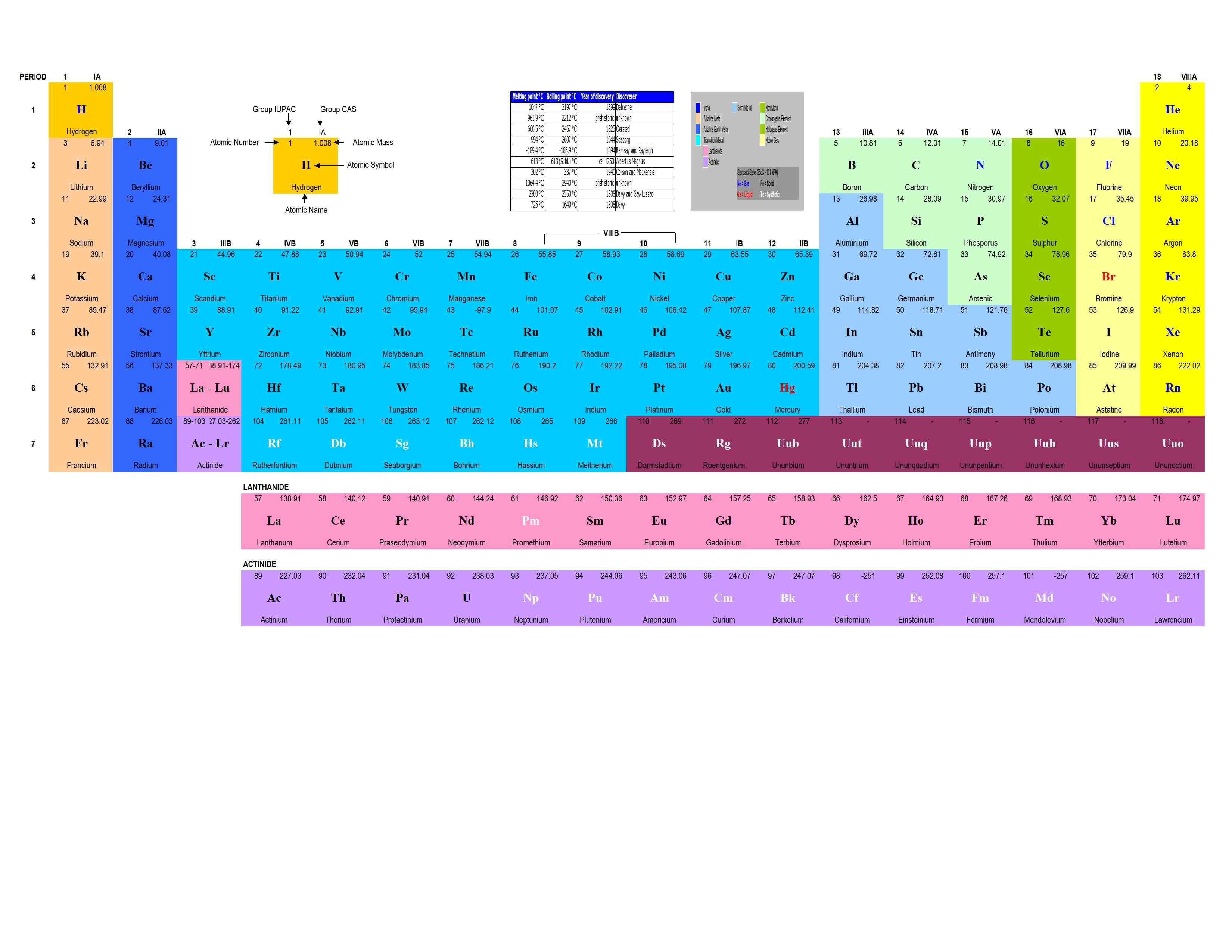 51-Periodic-Table-V1.0